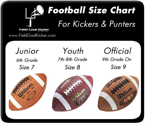 Football sizes for kickers punters join learn kick with fgk