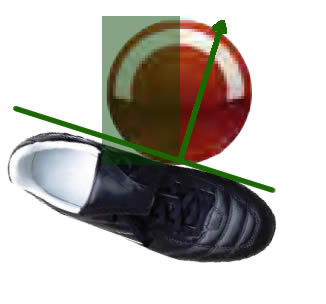 Inside Foot Placement, Kick Right Drill